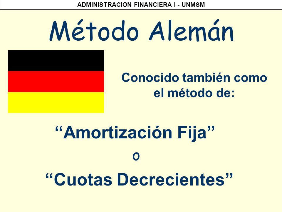 ADMINISTRACION FINANCIERA I - UNMSM Método Alemán Conocido también como el método de: Amortización Fija o Cuotas Decrecientes