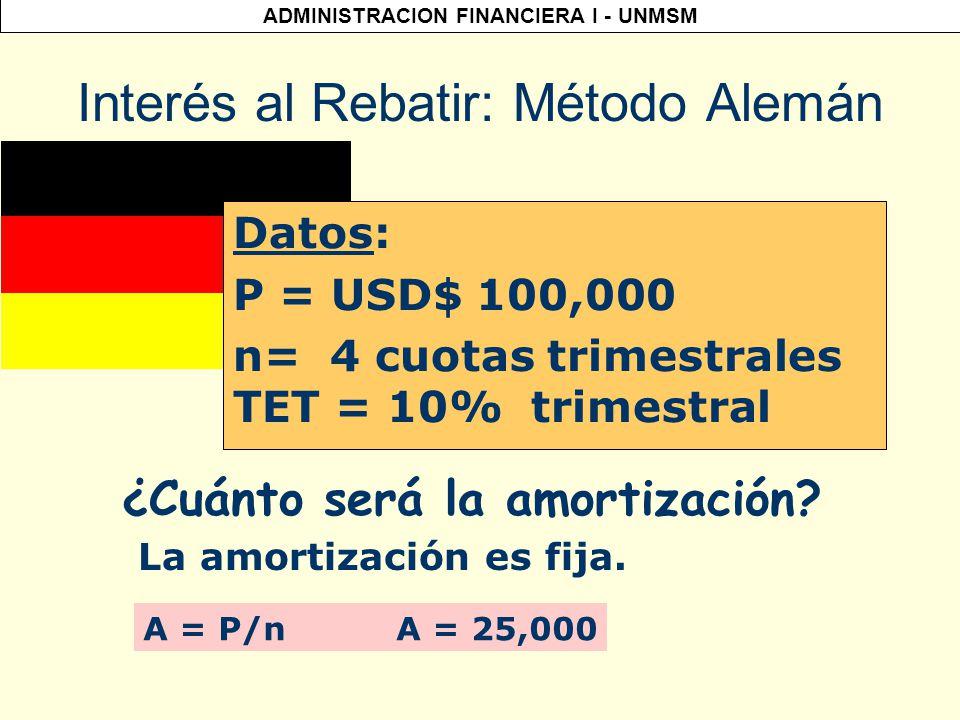 ADMINISTRACION FINANCIERA I - UNMSM METODO ALEMAN METODO AMERICANO ¿Cuál es el más barato?