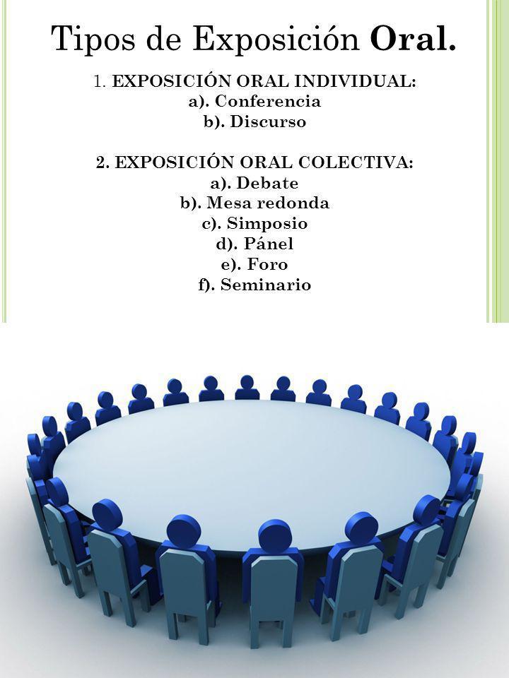 Tipos de Exposición Oral. 1. EXPOSICIÓN ORAL INDIVIDUAL: a). Conferencia b). Discurso 2. EXPOSICIÓN ORAL COLECTIVA: a). Debate b). Mesa redonda c). Si