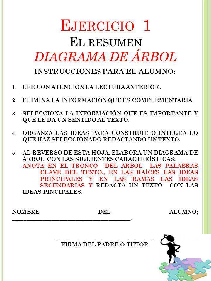 E JERCICIO 1 E L RESUMEN DIAGRAMA DE ÁRBOL INSTRUCCIONES PARA EL ALUMNO: 1.LEE CON ATENCIÓN LA LECTURA ANTERIOR.