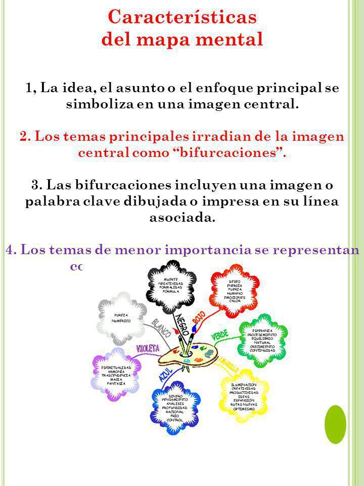 Características del mapa mental 1, La idea, el asunto o el enfoque principal se simboliza en una imagen central. 2. Los temas principales irradian de