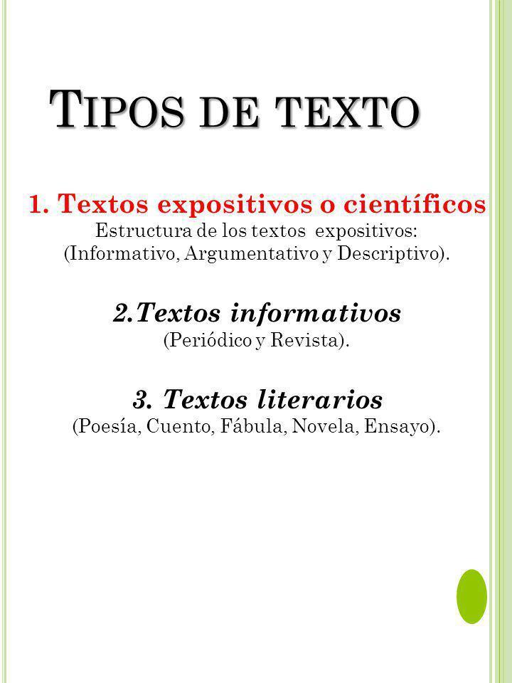 T IPOS DE TEXTO 1. Textos expositivos o científicos Estructura de los textos expositivos: (Informativo, Argumentativo y Descriptivo). 2.Textos informa