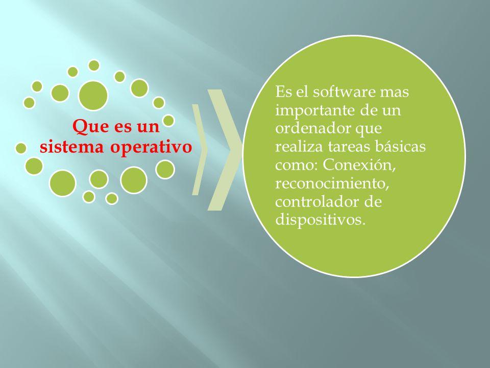 Que es un sistema operativo Es el software mas importante de un ordenador que realiza tareas básicas como: Conexión, reconocimiento, controlador de dispositivos.