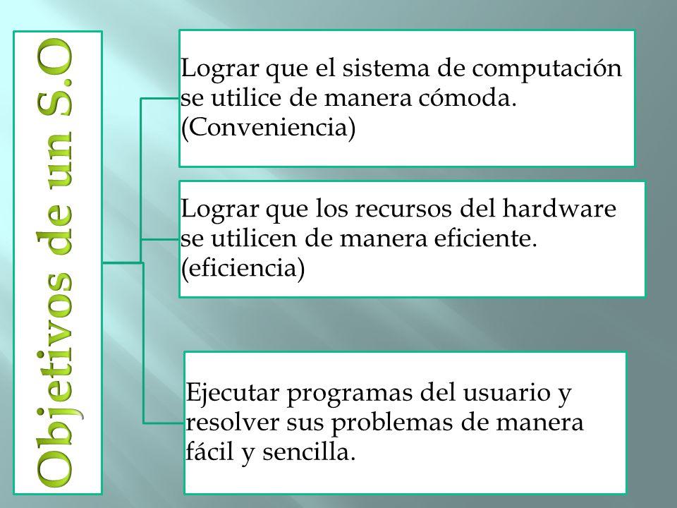 Ejecución de programas Manipulación de ficheros Comunicacio nes Detección de errores Asignación de recursos