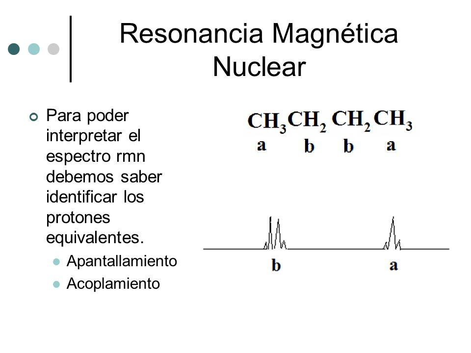 Para poder interpretar el espectro rmn debemos saber identificar los protones equivalentes. Apantallamiento Acoplamiento