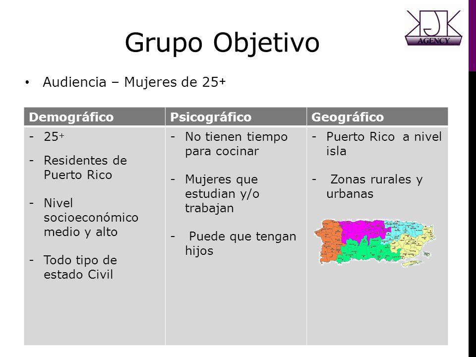 Grupo Objetivo Audiencia – Mujeres de 25 + DemográficoPsicográficoGeográfico -25 + -Residentes de Puerto Rico -Nivel socioeconómico medio y alto -Todo