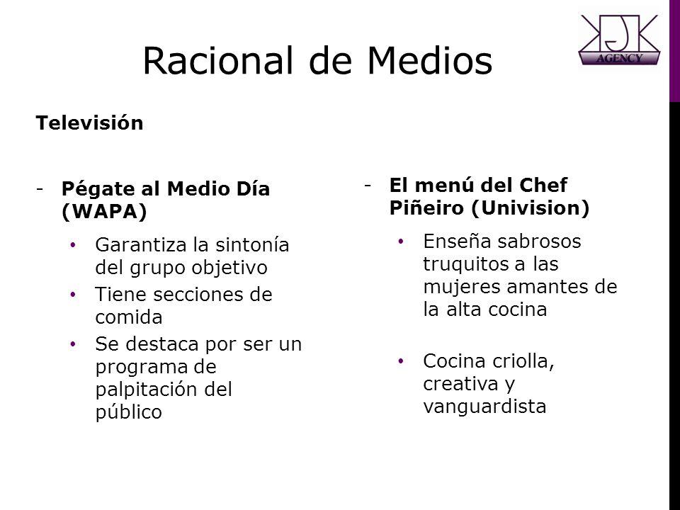 Racional de Medios Televisión -Pégate al Medio Día (WAPA) Garantiza la sintonía del grupo objetivo Tiene secciones de comida Se destaca por ser un pro