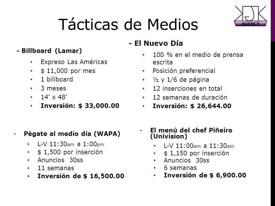 Tácticas de Medios - Billboard (Lamar) Expreso Las Américas $ 11,000 por mes 1 billboard 3 meses 14 x 48 Inversión: $ 33,000.00 - El Nuevo Día 100 % e