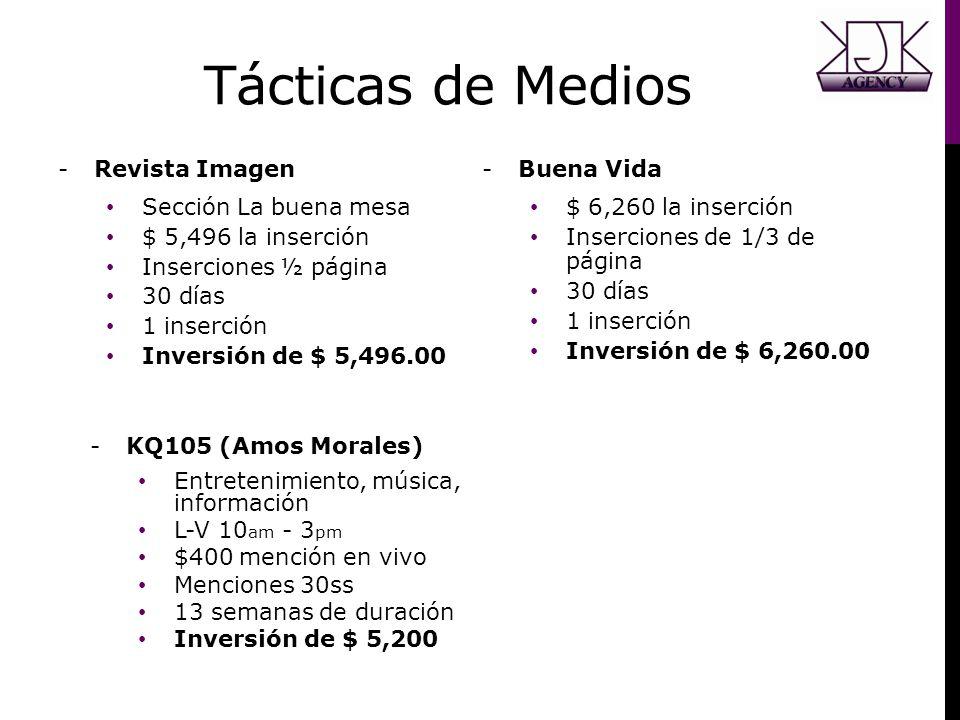 Tácticas de Medios -Revista Imagen Sección La buena mesa $ 5,496 la inserción Inserciones ½ página 30 días 1 inserción Inversión de $ 5,496.00 -Buena