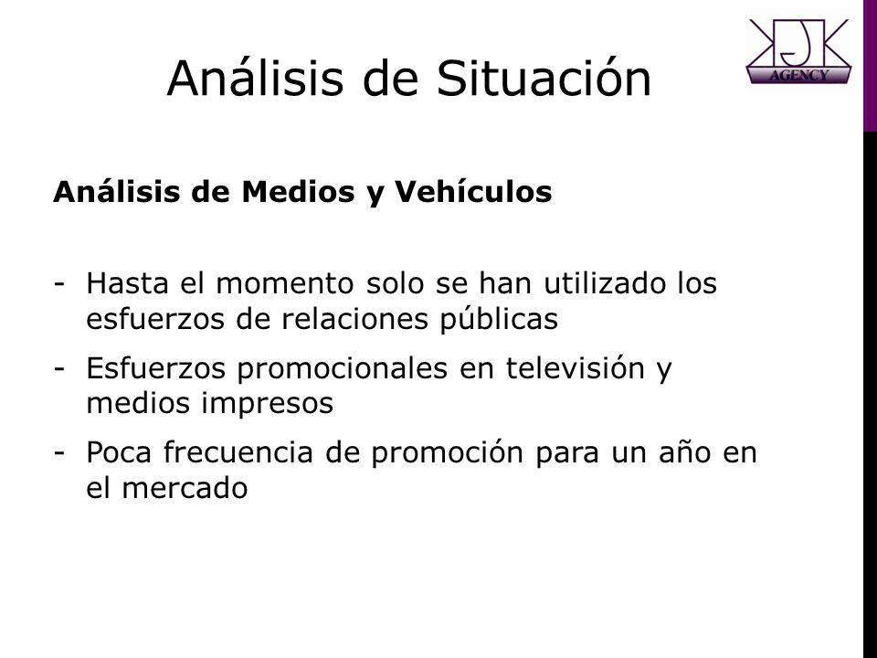 Análisis de Situación Análisis de Medios y Vehículos -Hasta el momento solo se han utilizado los esfuerzos de relaciones públicas -Esfuerzos promocion