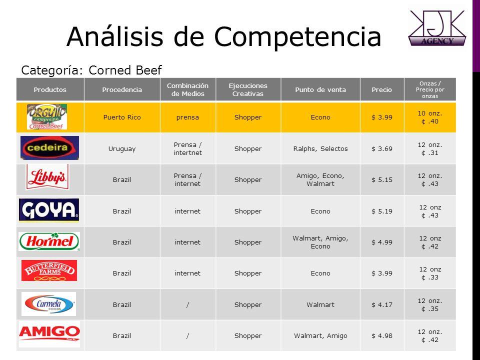 Análisis de Competencia ProductosProcedencia Combinación de Medios Ejecuciones Creativas Punto de ventaPrecio Onzas / Precio por onzas Puerto Ricopren