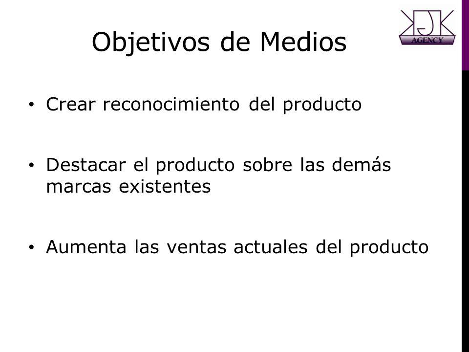 Objetivos de Medios Crear reconocimiento del producto Destacar el producto sobre las demás marcas existentes Aumenta las ventas actuales del producto