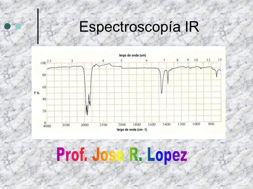 Espectroscopía IR