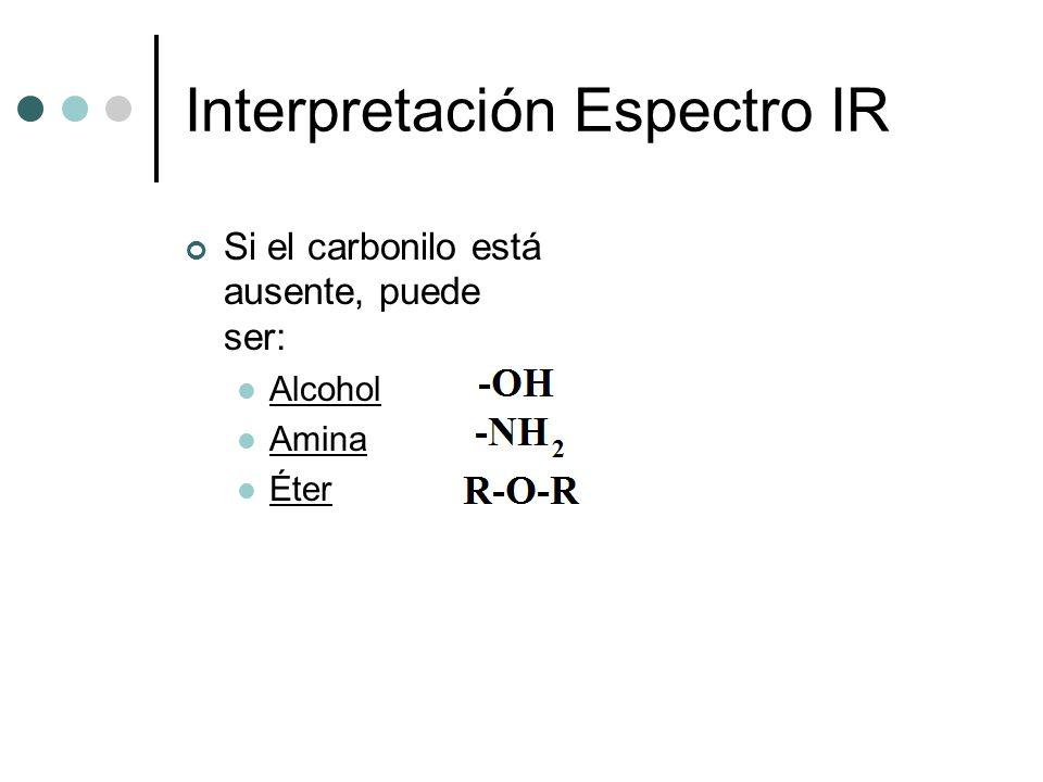 Interpretación Espectro IR cetonas Cuando las posibilidades anteriores han sido descartadas.
