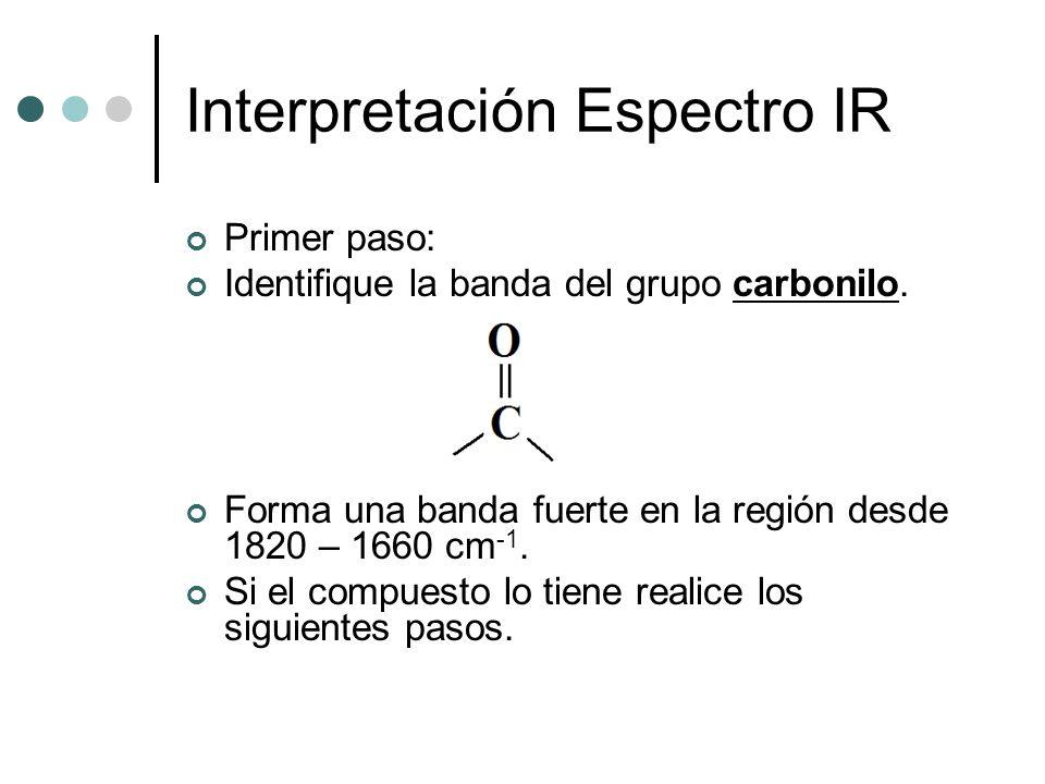 Interpretación Espectro IR Primer paso: Identifique la banda del grupo carbonilo.