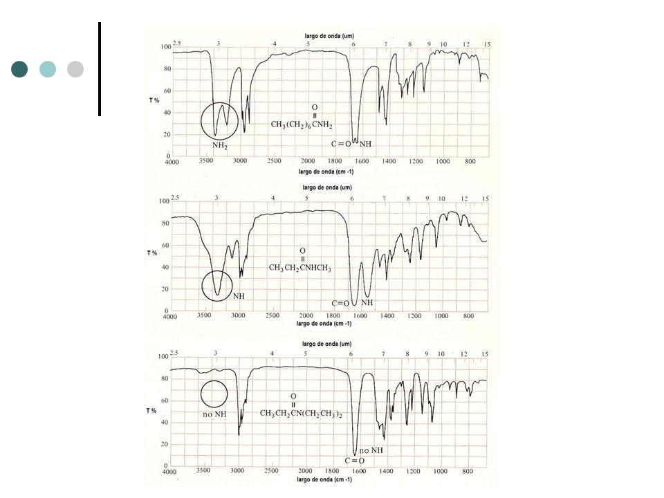 Interpretación Espectro IR amida Presenta una banda mediana (cerca 3500 cm -1 )