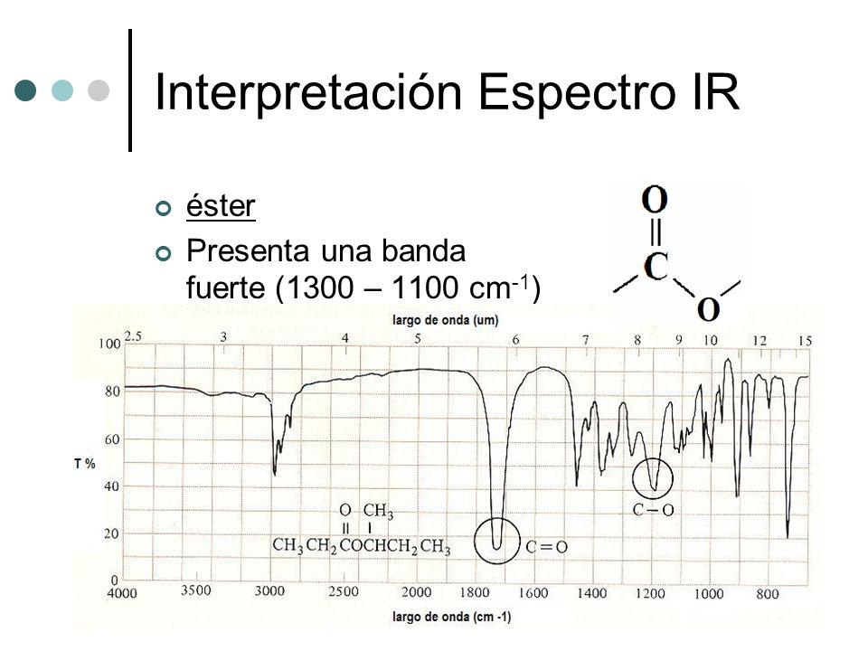 Interpretación Espectro IR éster Presenta una banda fuerte (1300 – 1100 cm -1 )