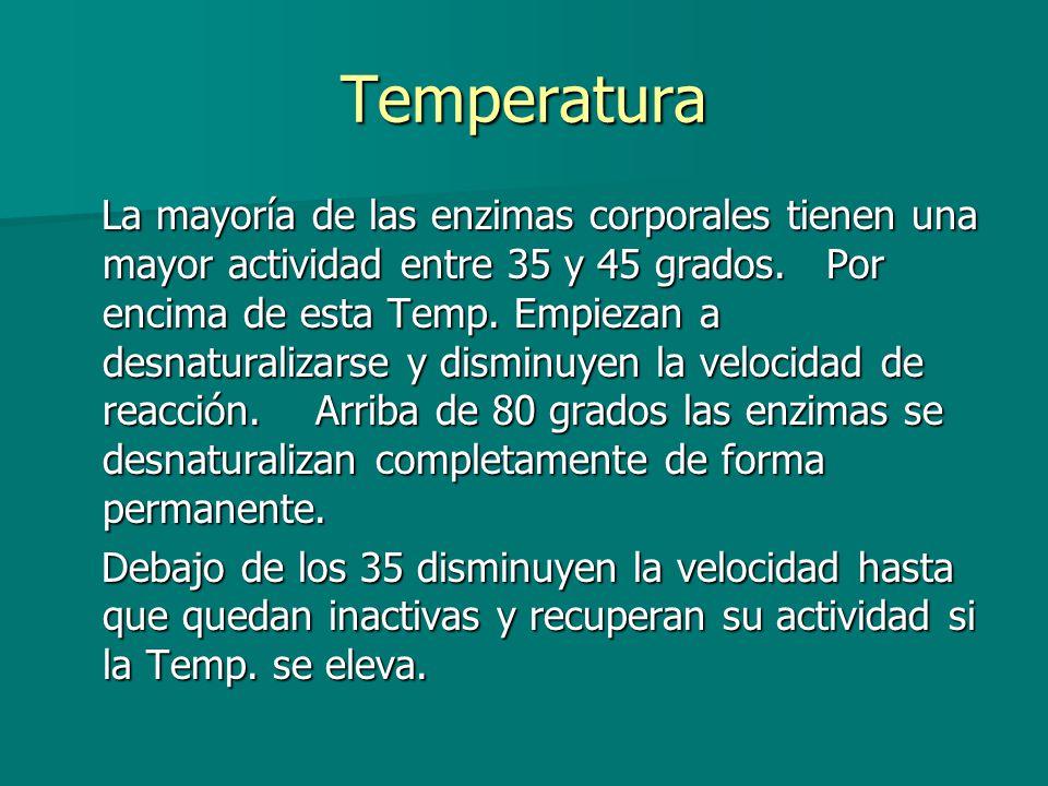 Temperatura La mayoría de las enzimas corporales tienen una mayor actividad entre 35 y 45 grados. Por encima de esta Temp. Empiezan a desnaturalizarse
