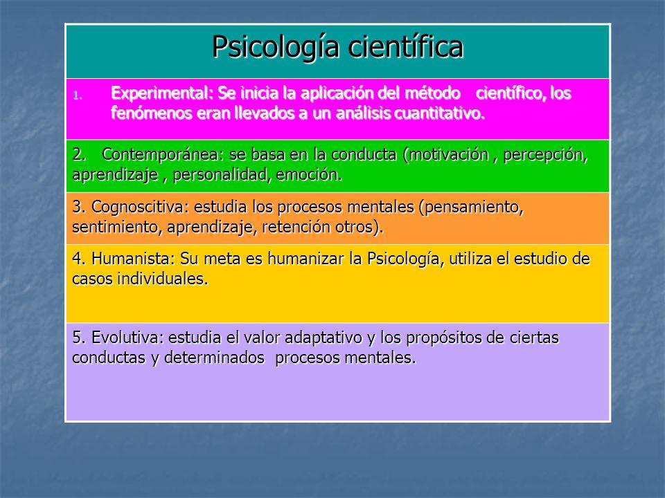 Psicología científica 1.