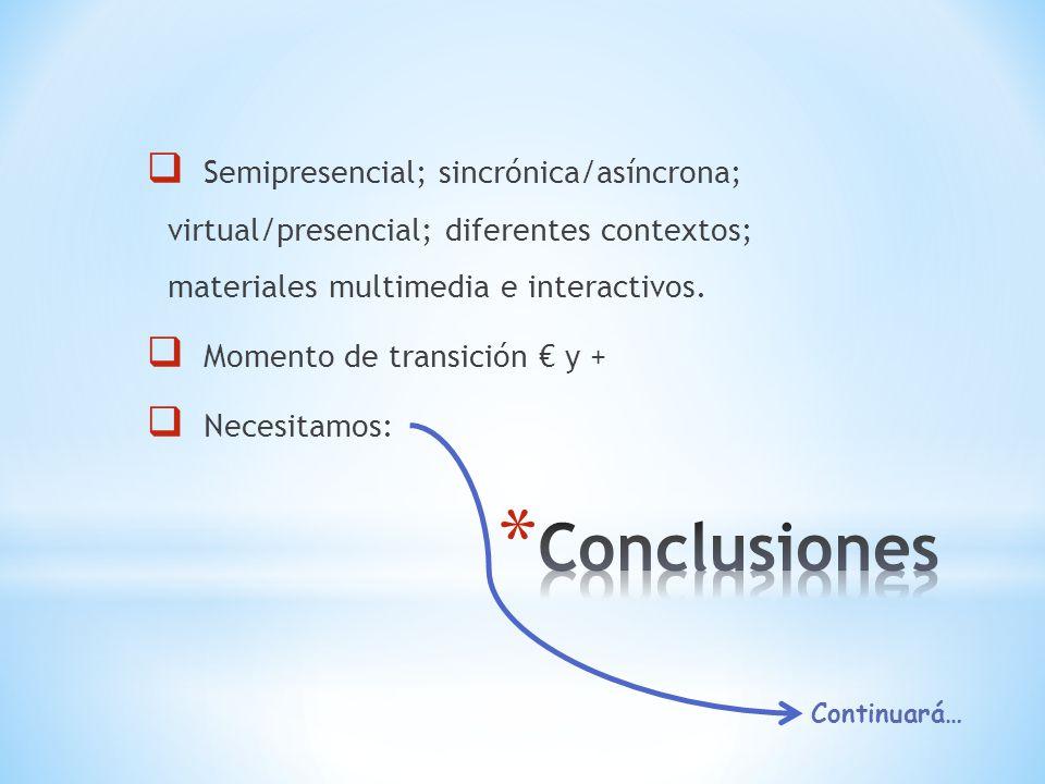 Semipresencial; sincrónica/asíncrona; virtual/presencial; diferentes contextos; materiales multimedia e interactivos. Momento de transición y + Necesi