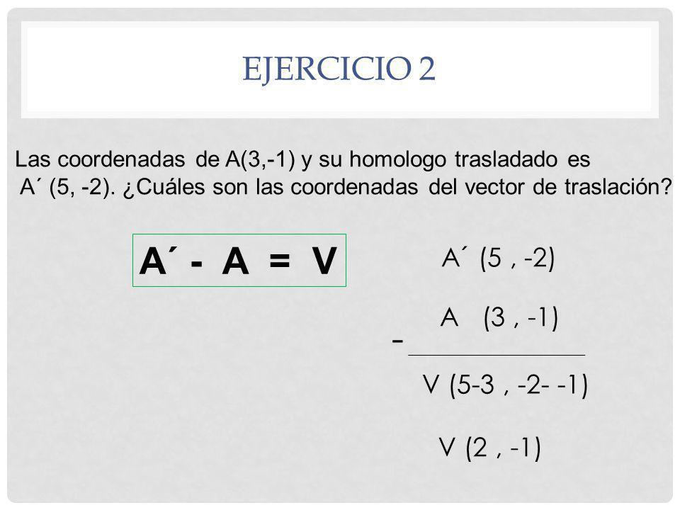 EJERCICIO 2 Las coordenadas de A(3,-1) y su homologo trasladado es A´ (5, -2). ¿Cuáles son las coordenadas del vector de traslación? A´ - A = V A´ (5,