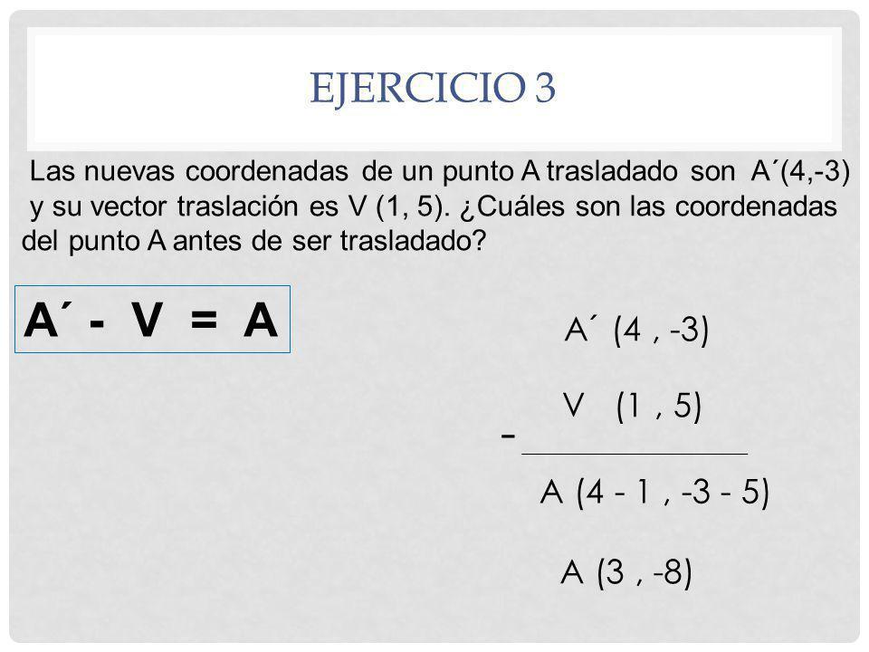 EJERCICIO 3 Las nuevas coordenadas de un punto A trasladado son A´(4,-3) y su vector traslación es V (1, 5). ¿Cuáles son las coordenadas del punto A a