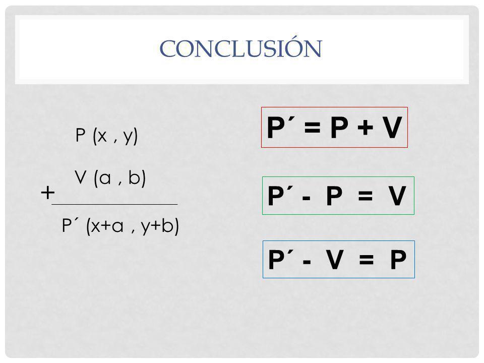 CONCLUSIÓN P (x, y) V (a, b) P´ (x+a, y+b) + P´ = P + V P´ - P = V P´ - V = P
