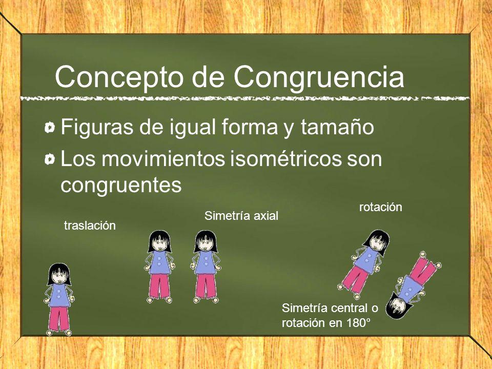 Concepto de Congruencia Figuras de igual forma y tamaño Los movimientos isométricos son congruentes traslación Simetría axial rotación Simetría centra