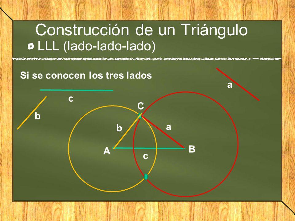 Construcción de un Triángulo Si se conocen los tres lados c b a c b a A B C LLL (lado-lado-lado)