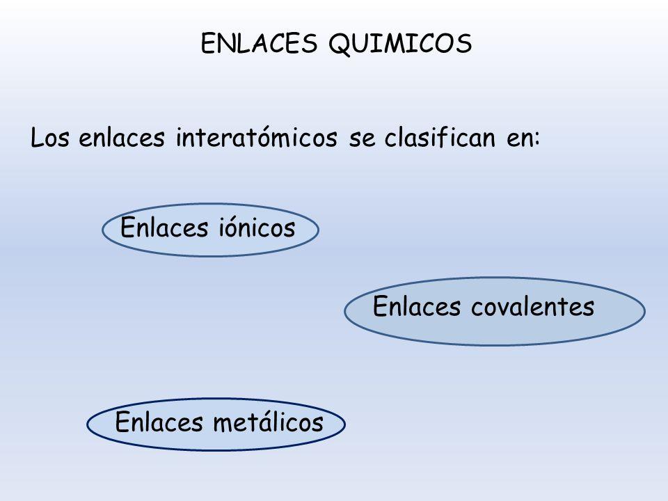 ENLACES QUIMICOS Los enlaces interatómicos se clasifican en: Enlaces iónicos Enlaces covalentes Enlaces metálicos