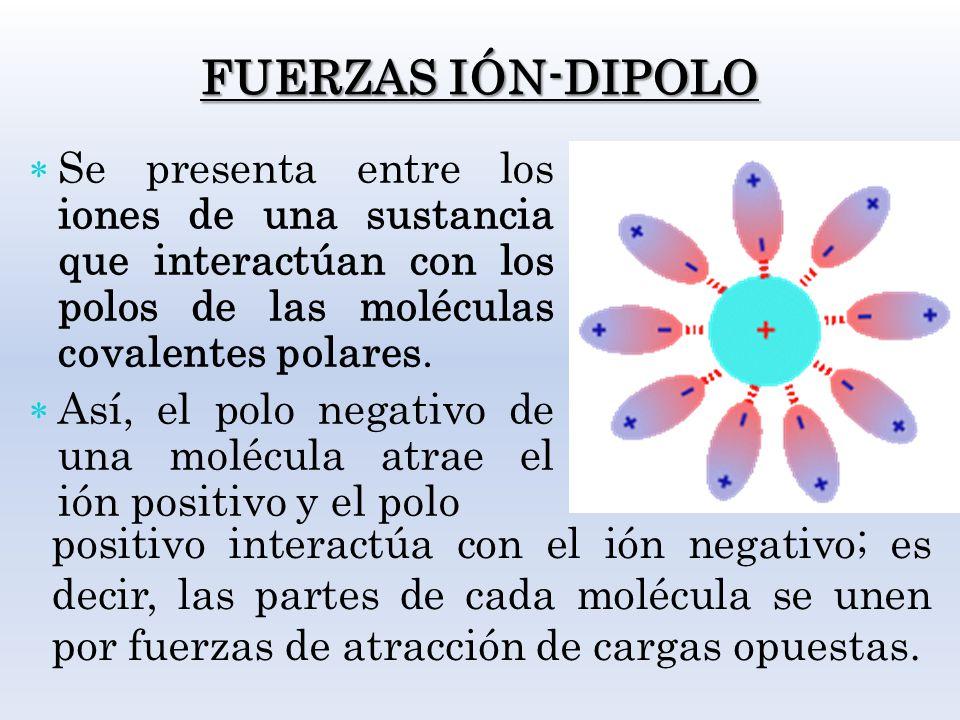 FUERZAS IÓN-DIPOLO Se presenta entre los iones de una sustancia que interactúan con los polos de las moléculas covalentes polares. Así, el polo negati