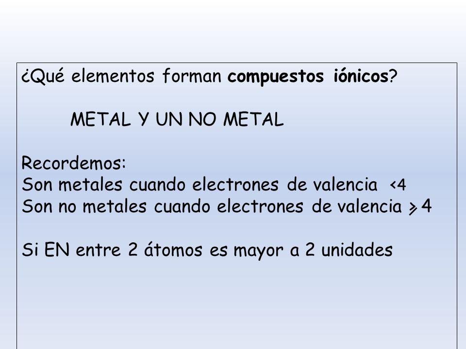 ¿Qué elementos forman compuestos iónicos? METAL Y UN NO METAL Recordemos: Son metales cuando electrones de valencia < 4 Son no metales cuando electron