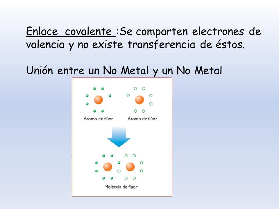 Enlace covalente :Se comparten electrones de valencia y no existe transferencia de éstos. Unión entre un No Metal y un No Metal