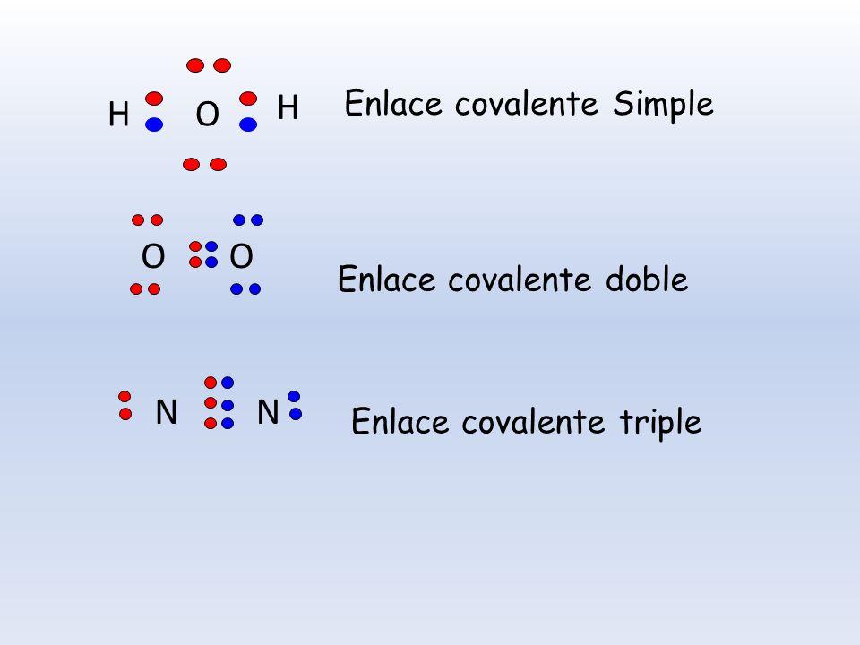 Enlace covalente Simple Enlace covalente doble Enlace covalente triple NN OO HO H