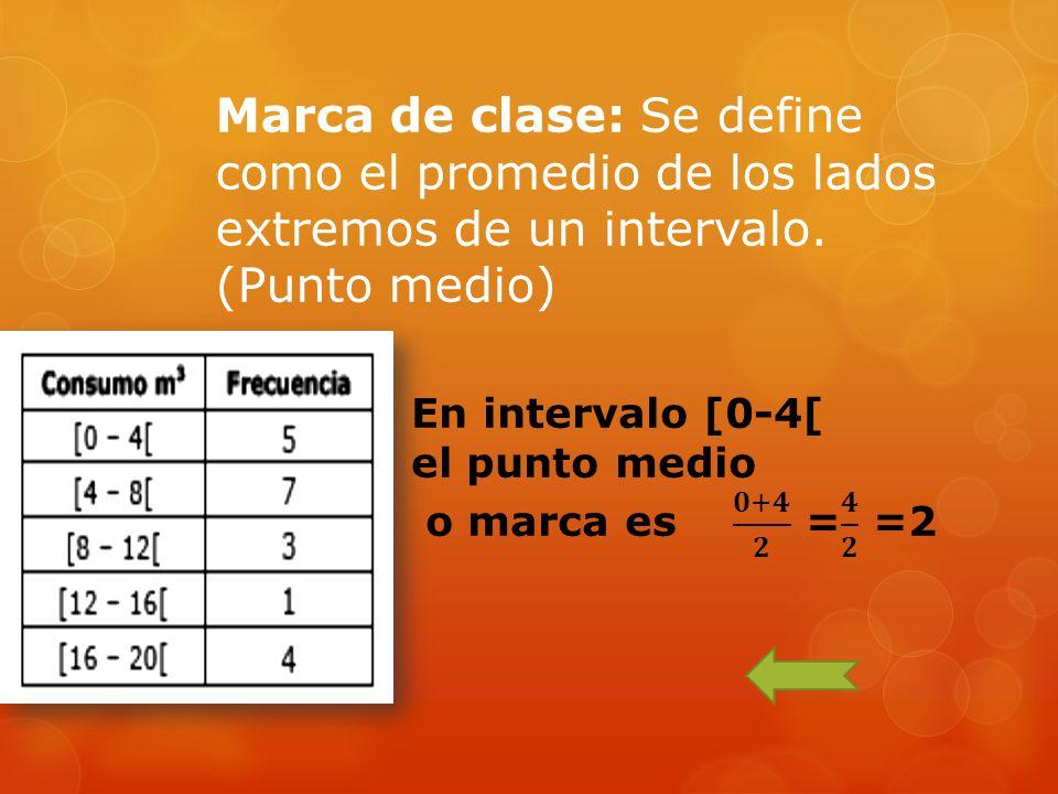 Marca de clase: Se define como el promedio de los lados extremos de un intervalo. (Punto medio)