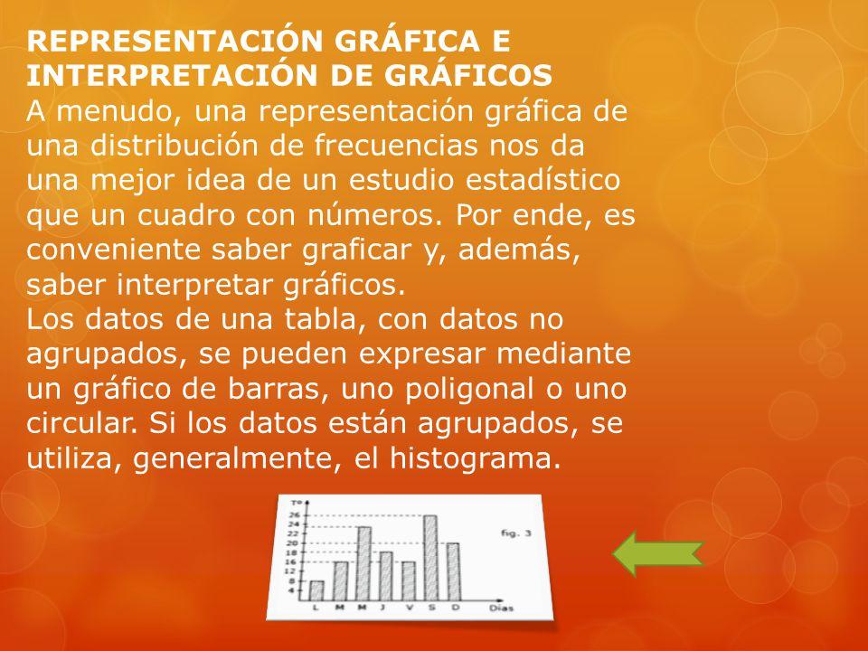 REPRESENTACIÓN GRÁFICA E INTERPRETACIÓN DE GRÁFICOS A menudo, una representación gráfica de una distribución de frecuencias nos da una mejor idea de u