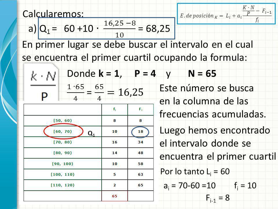 Calcularemos: a) Q 1 = En primer lugar se debe buscar el intervalo en el cual se encuentra el primer cuartil ocupando la formula: Donde k = 1, P = 4 y