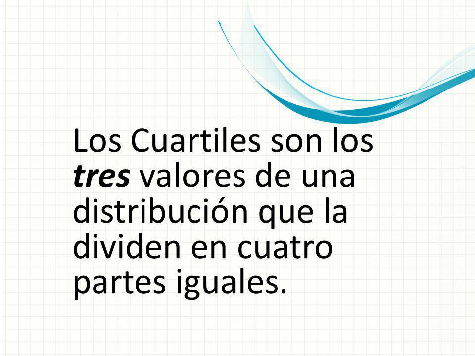 Primer Cuartil (Q 1 ) Es el valor que separa el 25% de los datos de la distribución ordenada de menor a mayor Segundo Cuartil (Q 2 ): es el valor que separa el 50% de los datos de la distribución ordenada de menor a mayor.