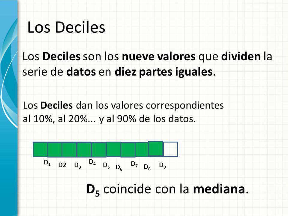 Los Deciles Los Deciles son los nueve valores que dividen la serie de datos en diez partes iguales. Los Deciles dan los valores correspondientes al 10