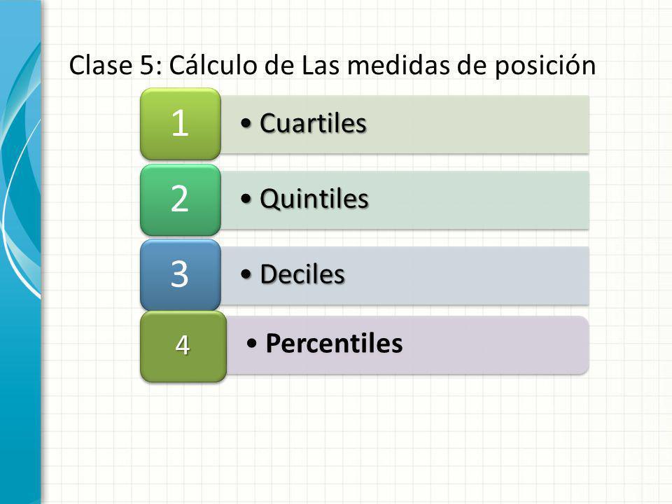 CuartilesCuartiles 1 QuintilesQuintiles 2 DecilesDeciles 3 Percentiles 4 Clase 5: Cálculo de Las medidas de posición