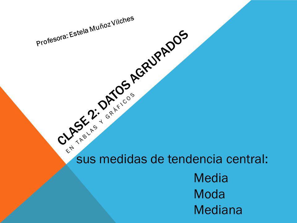 CLASE 2: DATOS AGRUPADOS EN TABLAS Y GRÁFICOS sus medidas de tendencia central: Media Moda Mediana Profesora: Estela Muñoz Vilches