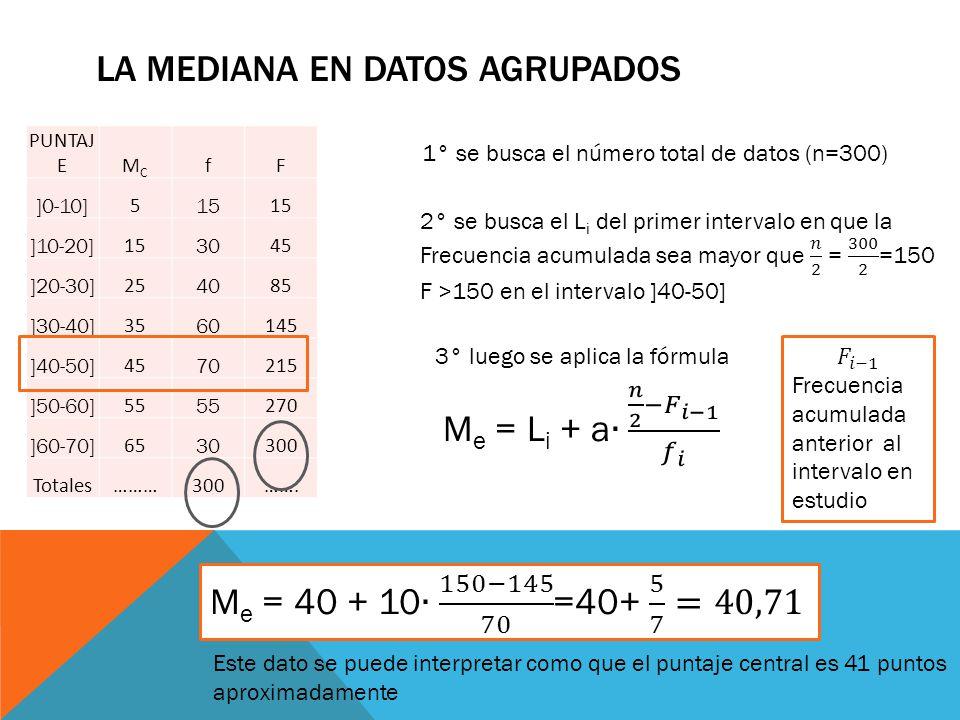 LA MEDIANA EN DATOS AGRUPADOS 1° se busca el número total de datos (n=300) 3° luego se aplica la fórmula PUNTAJ EMCMC fF ]0-10] 5 15 ]10-20] 15 30 45