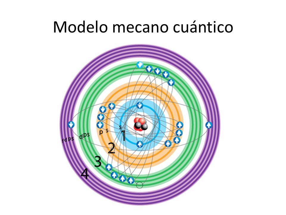 Modelo mecano cuántico