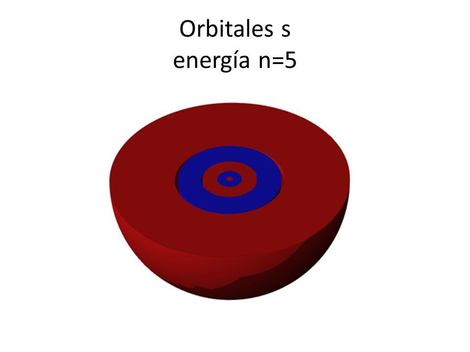 Orbitales s energía n=5