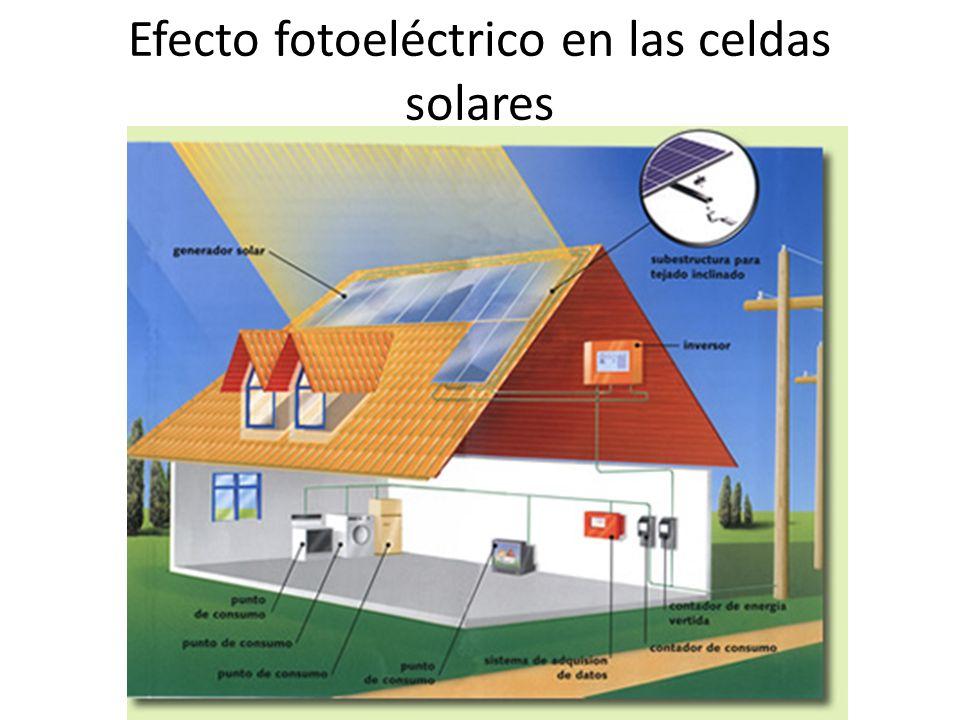 Efecto fotoeléctrico en las celdas solares