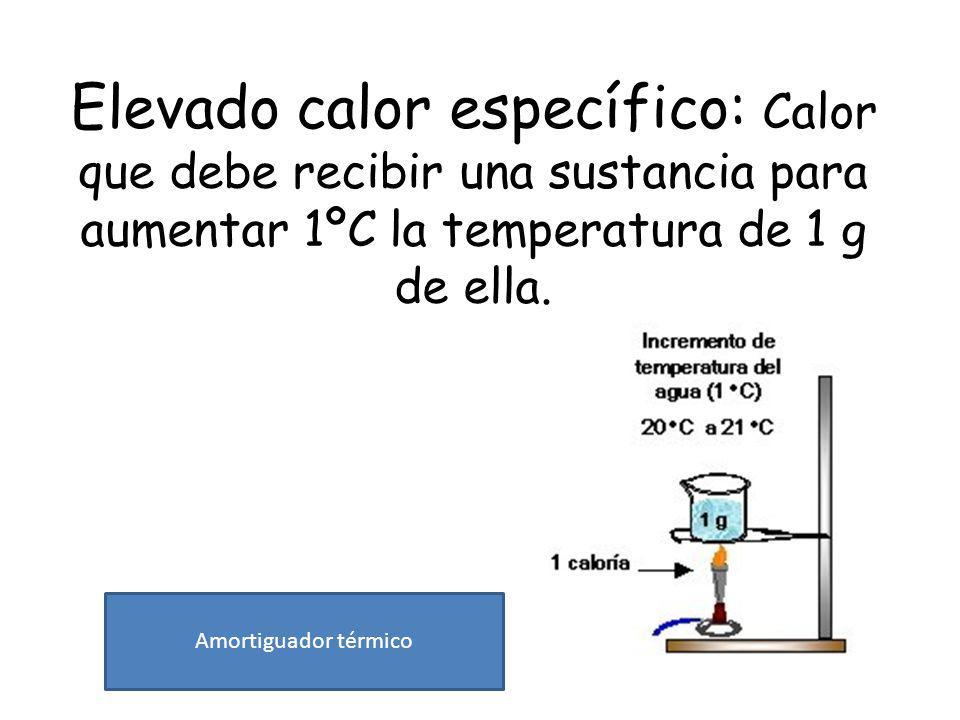 Elevado calor específico: Calor que debe recibir una sustancia para aumentar 1ºC la temperatura de 1 g de ella. Amortiguador térmico