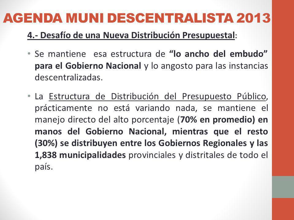AGENDA MUNI DESCENTRALISTA 2013 4.- Desafío de una Nueva Distribución Presupuestal : Se mantiene esa estructura de lo ancho del embudo para el Gobierno Nacional y lo angosto para las instancias descentralizadas.