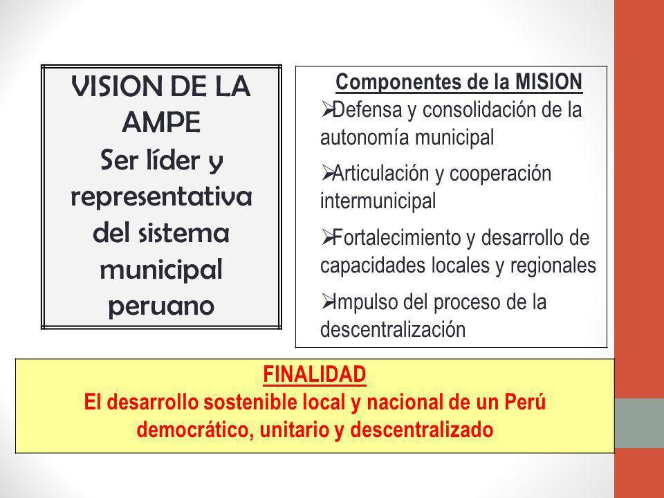 VISION DE LA AMPE Ser líder y representativa del sistema municipal peruano Componentes de la MISION Defensa y consolidación de la autonomía municipal Articulación y cooperación intermunicipal Fortalecimiento y desarrollo de capacidades locales y regionales Impulso del proceso de la descentralización FINALIDAD El desarrollo sostenible local y nacional de un Perú democrático, unitario y descentralizado