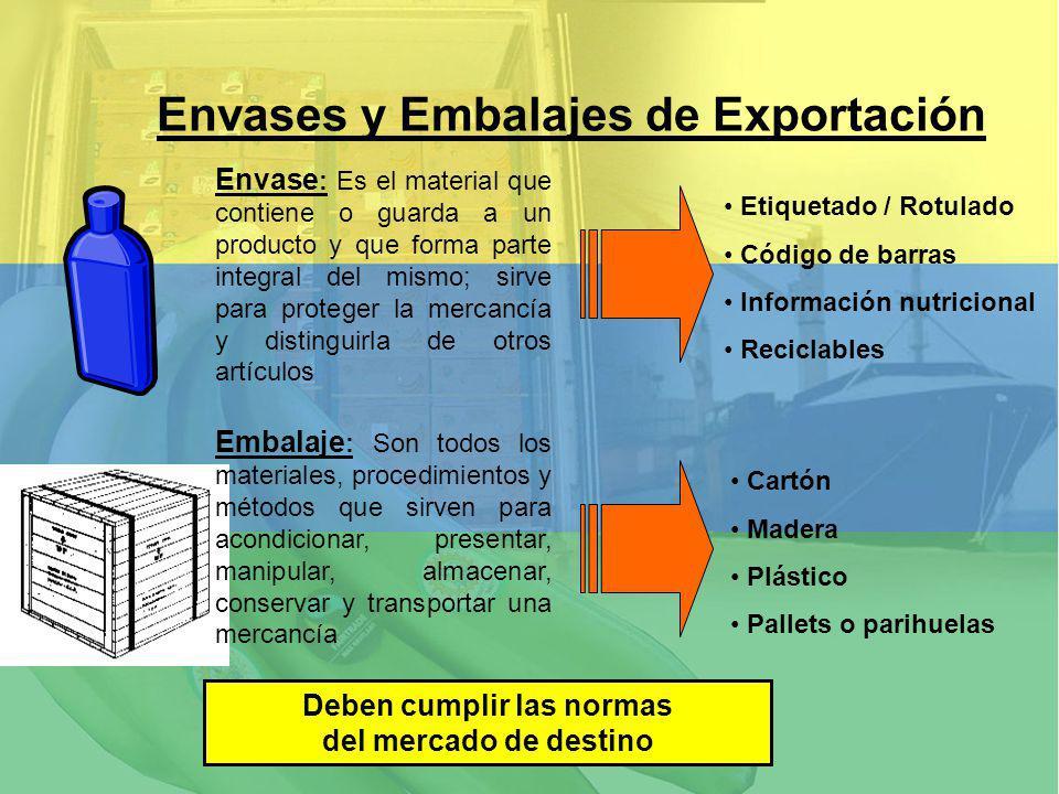 Etiquetado / Rotulado Código de barras Información nutricional Reciclables Cartón Madera Plástico Pallets o parihuelas Envases y Embalajes de Exportac