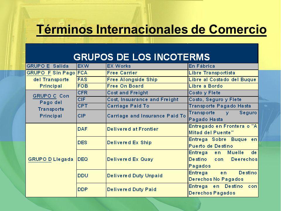 Términos Internacionales de Comercio